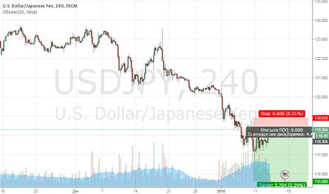 USDJPY: USD\JPY Продажа с текущих