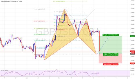 GBPUSD: Bullish Bat pattern foaming Huge profit