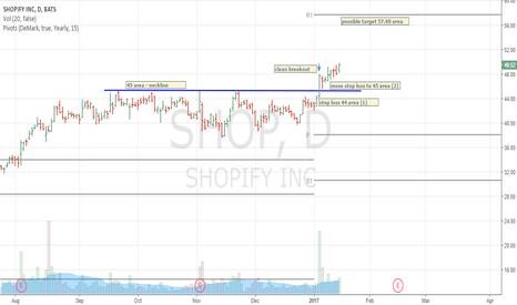 SHOP: shop - shopify