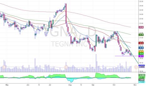 TGNA: breakdown formation on a bearish stock