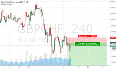 GBPCHF: GBP\CHF Продажа 1.45220