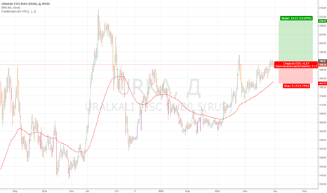 URKA: Уралкалий, вход по тренду, отчетность