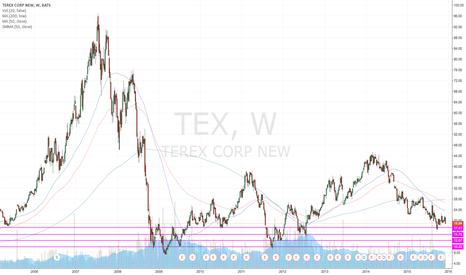 TEX: mex