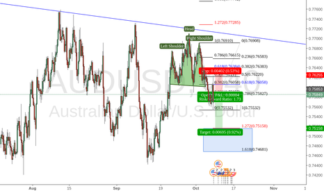 AUDUSD: Aussie headed down after NFP