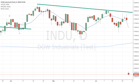 INDU: DOW overhead line