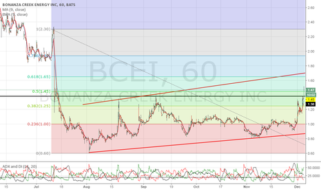 BCEI: Channel up here we come!