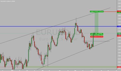 EURUSD: EURUSD to push higher