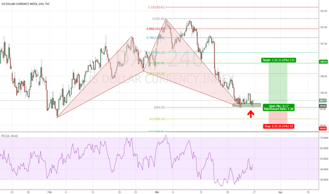 DXY: DXY - USD rebound finally confirmed with this shark pattern?