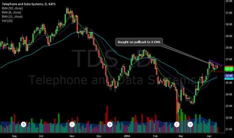 TDS: TDS pullback