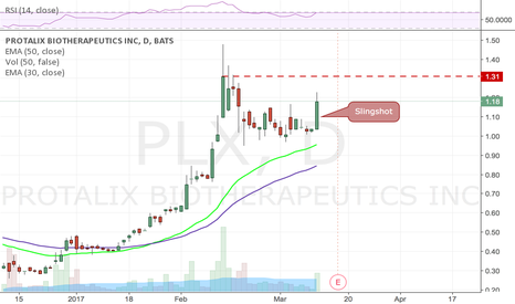 PLX: Great move here, took a position on Friday