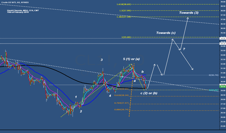 CL1!: Elliot waves count suggest more upside coming to crude oil