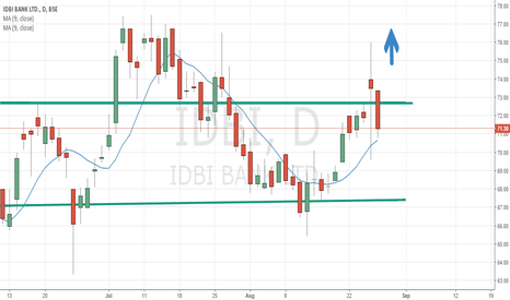 IDBI: IDBI NSES