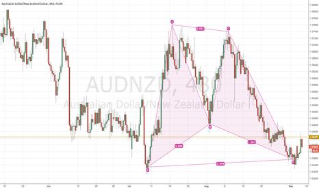 AUDNZD: AUD/NZD-Updated 480m Long