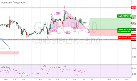 GBPEUR: gbp/eur cypher