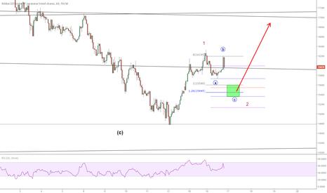 JPN225: Nikkei225 lead jpy correction