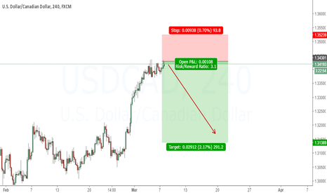 USDCAD: USDCAD doesn't have the potential to go higher