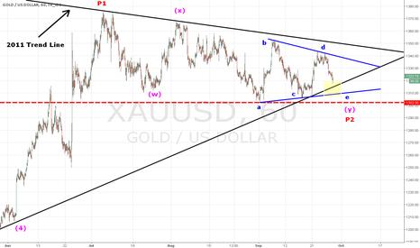 XAUUSD: GOLD EW count. Complex Correction ?