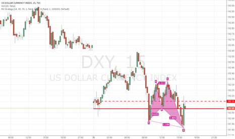 DXY: l