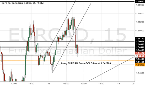 EURCAD: Long EURCAD From GOLD line at 1.542909