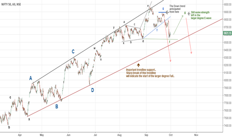 NIFTY: Possibilities!