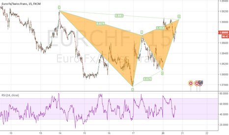 EURCHF: EURCHF coming to test the highs again ?