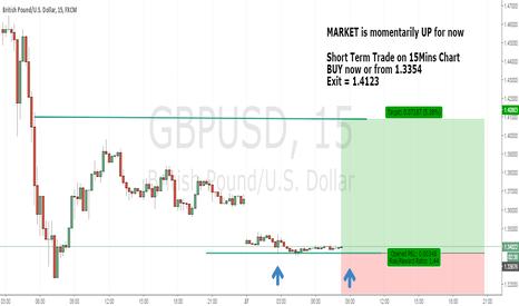 GBPUSD: 15MINS - Short-Term Trade