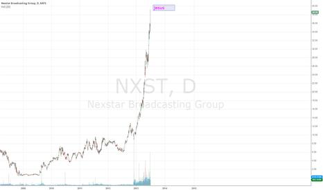 NXST: nxst