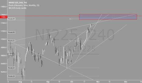 NI225: (H4) NI225 Analysis
