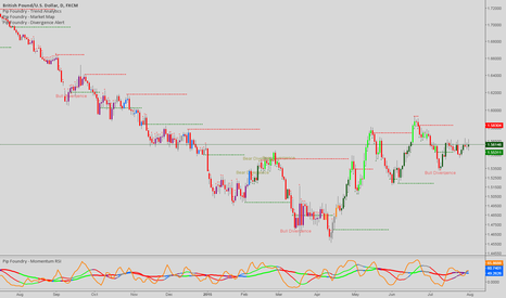 GBPUSD: the pound looks like it could be strong this year.