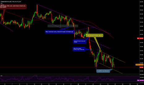 CADJPY: $CADJPY long there