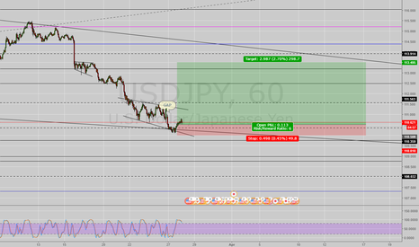 USDJPY: Another try