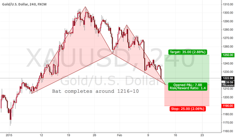 XAUUSD: Bullish Bat on GOLD completing around 1216-10