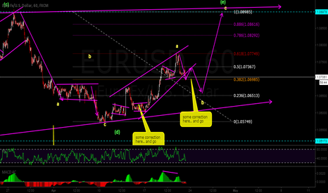 EURUSD: possible next move (wave e on triangle)