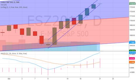 ESZ2013: ESZ 2013 chart