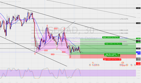 USDCAD: Garthley completed