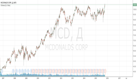 MCD: Для франшизы наступают сложные времена