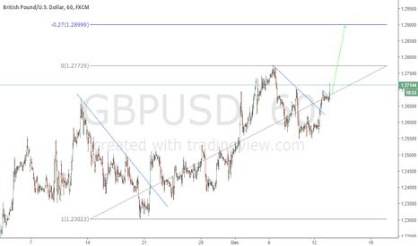 GBPUSD: One Good Trade