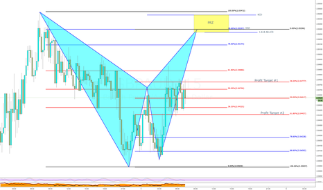 GBPAUD: GBPAUD Bearish Bat Pattern