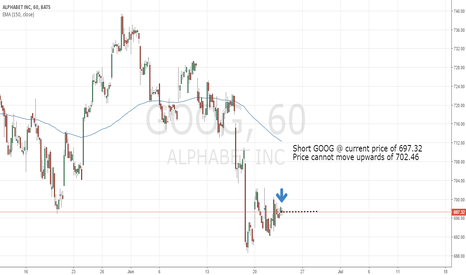 GOOG: Sell GOOG @ current price