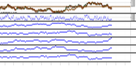SI1!: Gold / Silver Ratio Indicator with adjustable SMA
