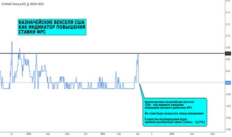 IRX: МАКРО ОБЗОР: КАЗНАЧЕЙСКИЕ ВЕКСЕЛЯ США В ОЖИДАНИИ ФРС