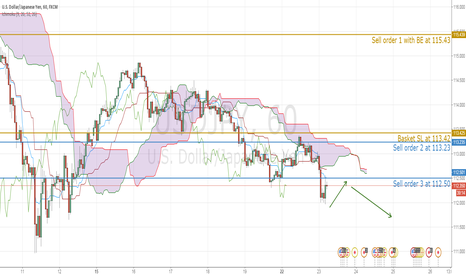 USDJPY: Yen keep strong due to risk aversion emotion, position added