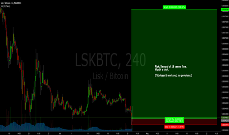 LSKBTC: Liskcoin rise from the death ?