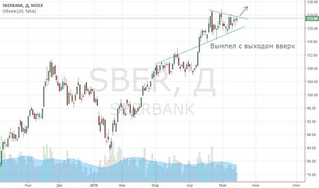 SBER: Сбербанк рисует вымпел с выходом вверх