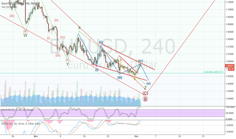 EURUSD: WEDGECEPTION D: