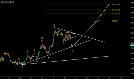 SILVER: Silver. Possible wave count. One more up is pending