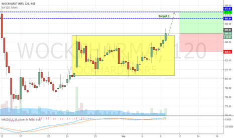 WOCKPHARMA:  Wockhardt Pharma Breaking Consolidation, Next 865