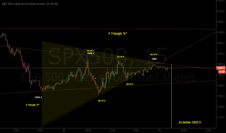 """SPX500: 4th Wave Triangle Ending in Triangle Wave """"e"""", Target Sub-1833.5"""