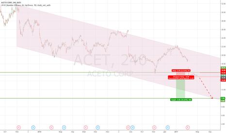 ACET:  Продажа ACET