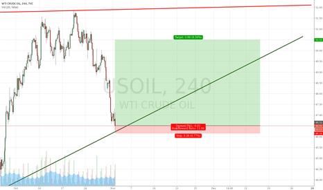 USOIL: Long oil